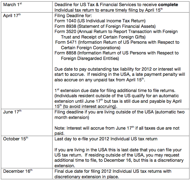 2013 federal form 1040 schedule j instructions esmart tax for 1040 form 2013 tax table